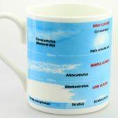 Cloud Formations Mug